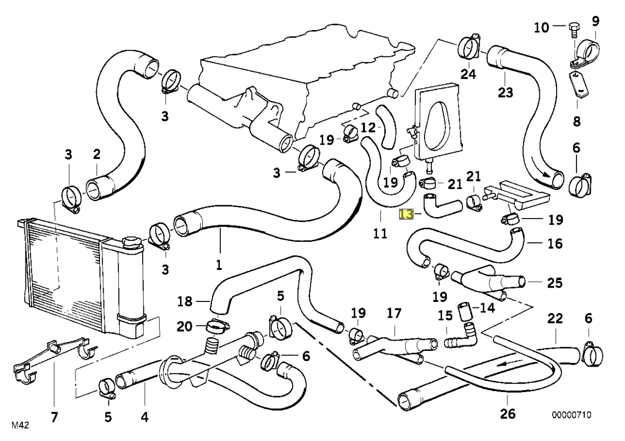 E30 Bmw Hose Diagram Trusted Wiring For Radiator Diagrams